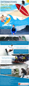 infographic on surfing facts