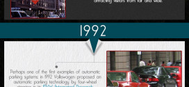 An Infographic of The Evolution of the Common Garage